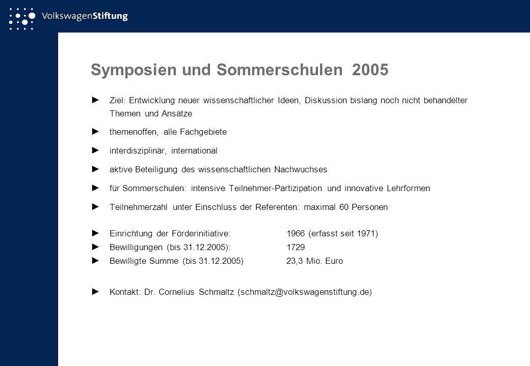 Symposien und Sommerschulen 2005