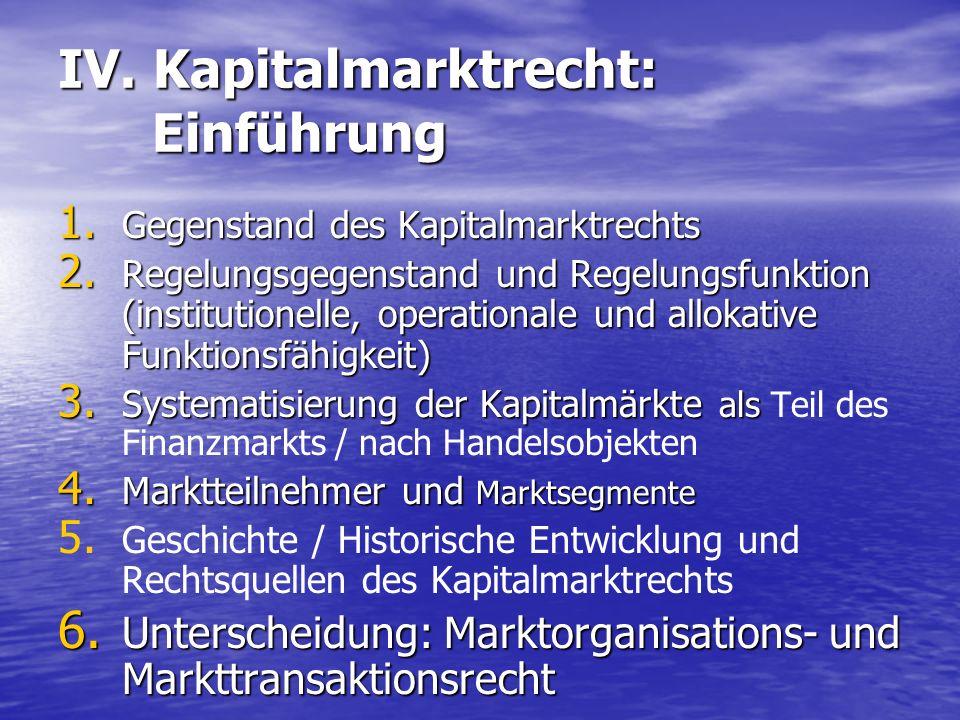 IV. Kapitalmarktrecht: Einführung