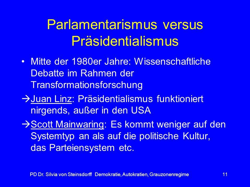 Parlamentarismus versus Präsidentialismus