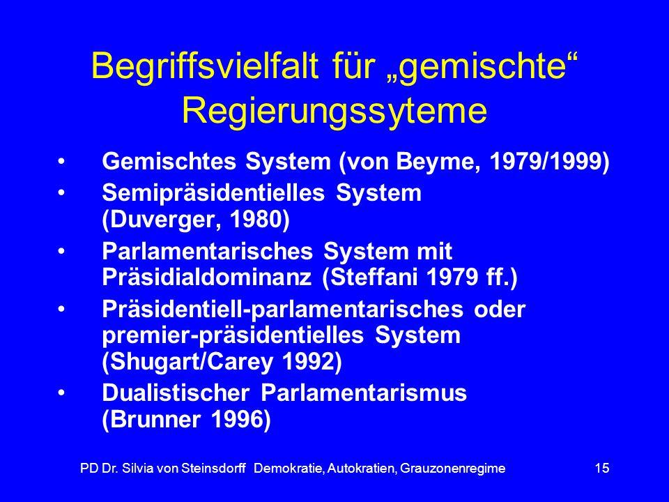 """Begriffsvielfalt für """"gemischte Regierungssyteme"""