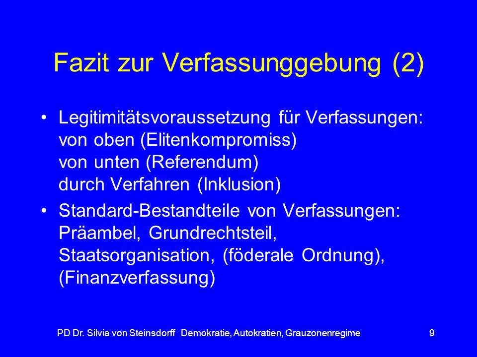 Fazit zur Verfassunggebung (2)