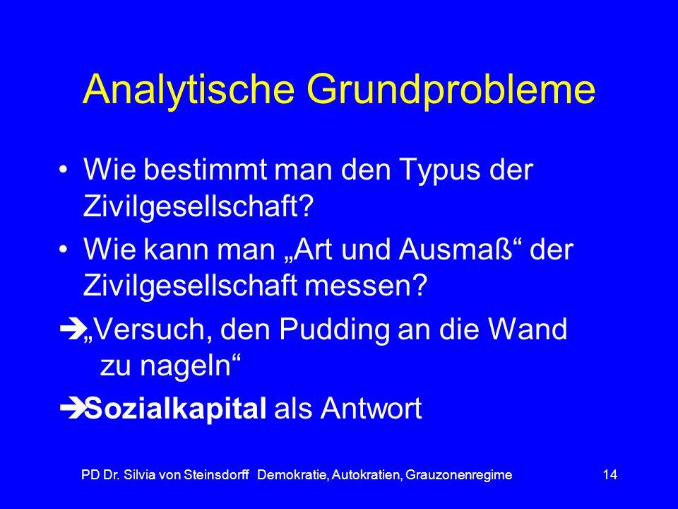 Analytische Grundprobleme