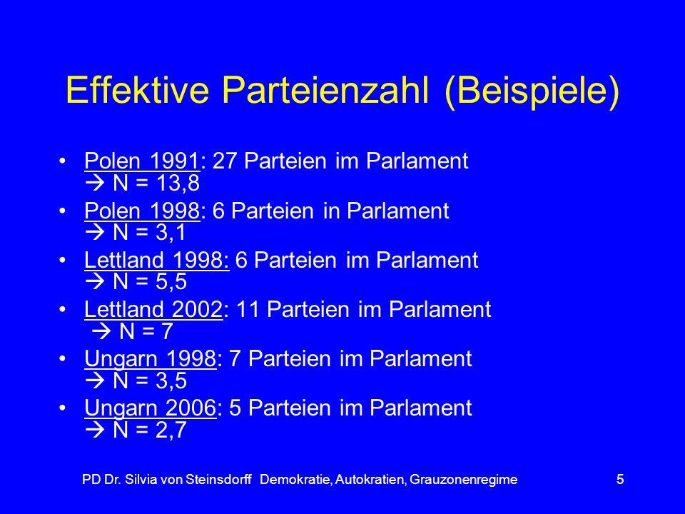 Effektive Parteienzahl (Beispiele)