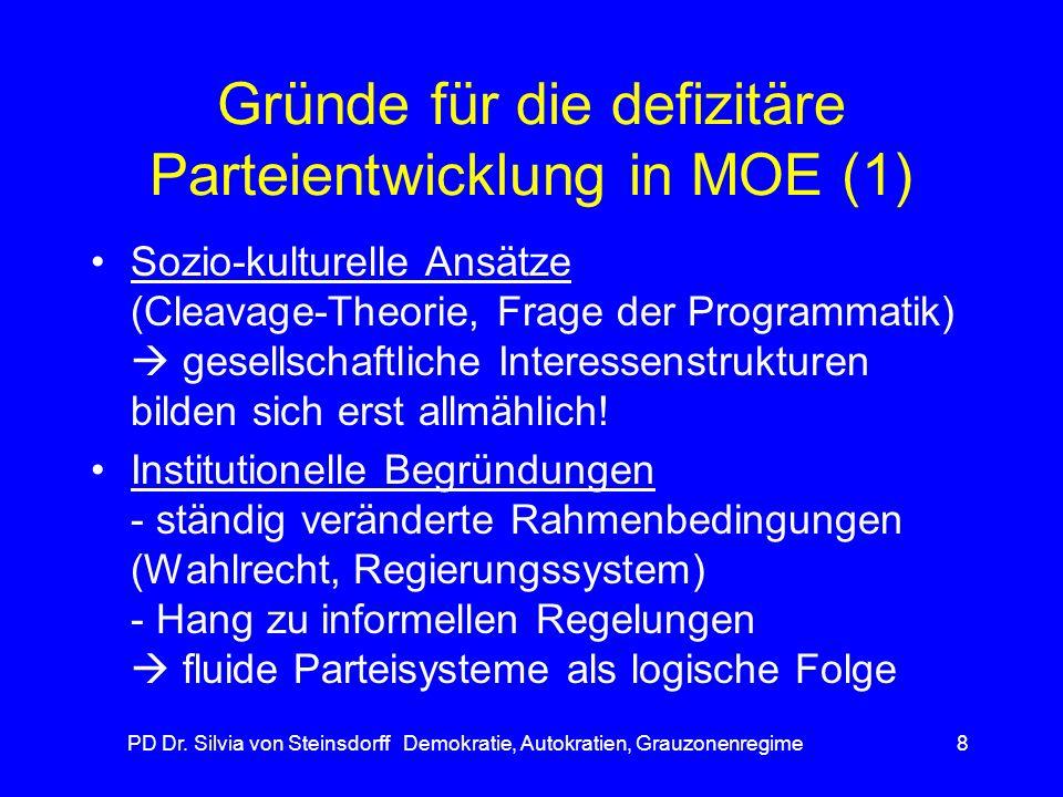 Gründe für die defizitäre Parteientwicklung in MOE (1)