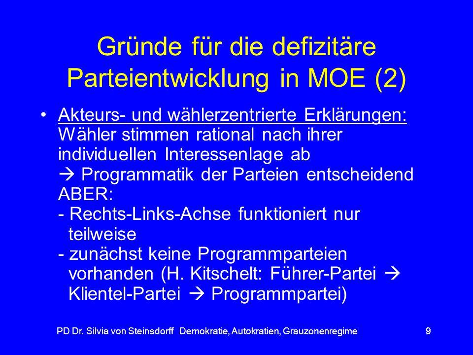 Gründe für die defizitäre Parteientwicklung in MOE (2)