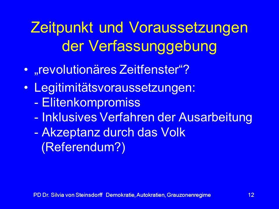 Zeitpunkt und Voraussetzungen der Verfassunggebung