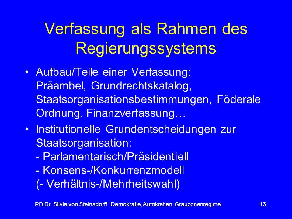 Verfassung als Rahmen des Regierungssystems