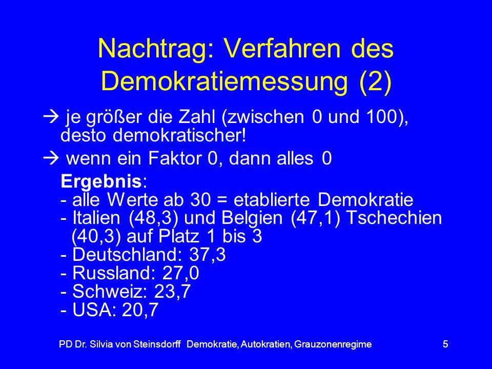 Nachtrag: Verfahren des Demokratiemessung (2)