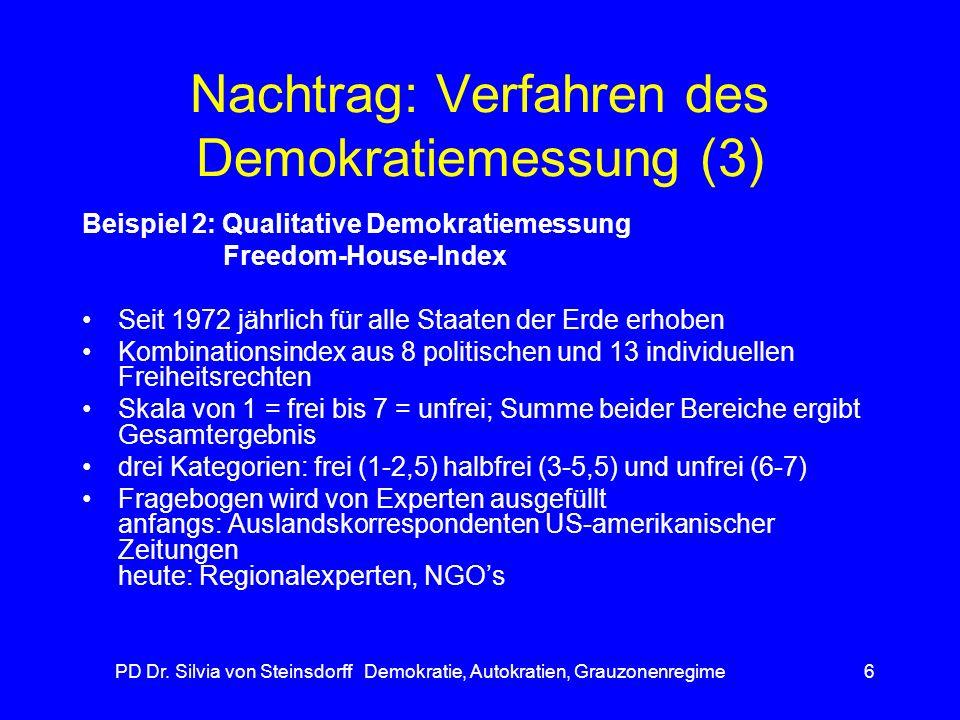 Nachtrag: Verfahren des Demokratiemessung (3)