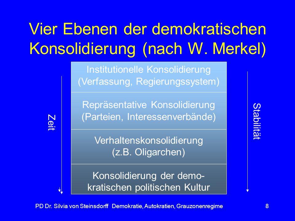Vier Ebenen der demokratischen Konsolidierung (nach W. Merkel)