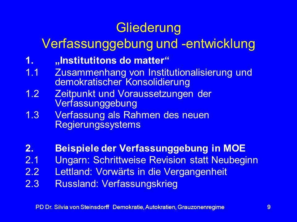 Gliederung Verfassunggebung und -entwicklung