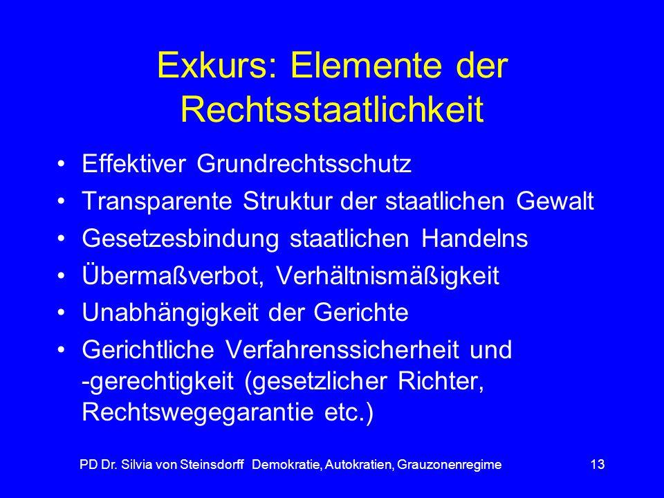 Exkurs: Elemente der Rechtsstaatlichkeit