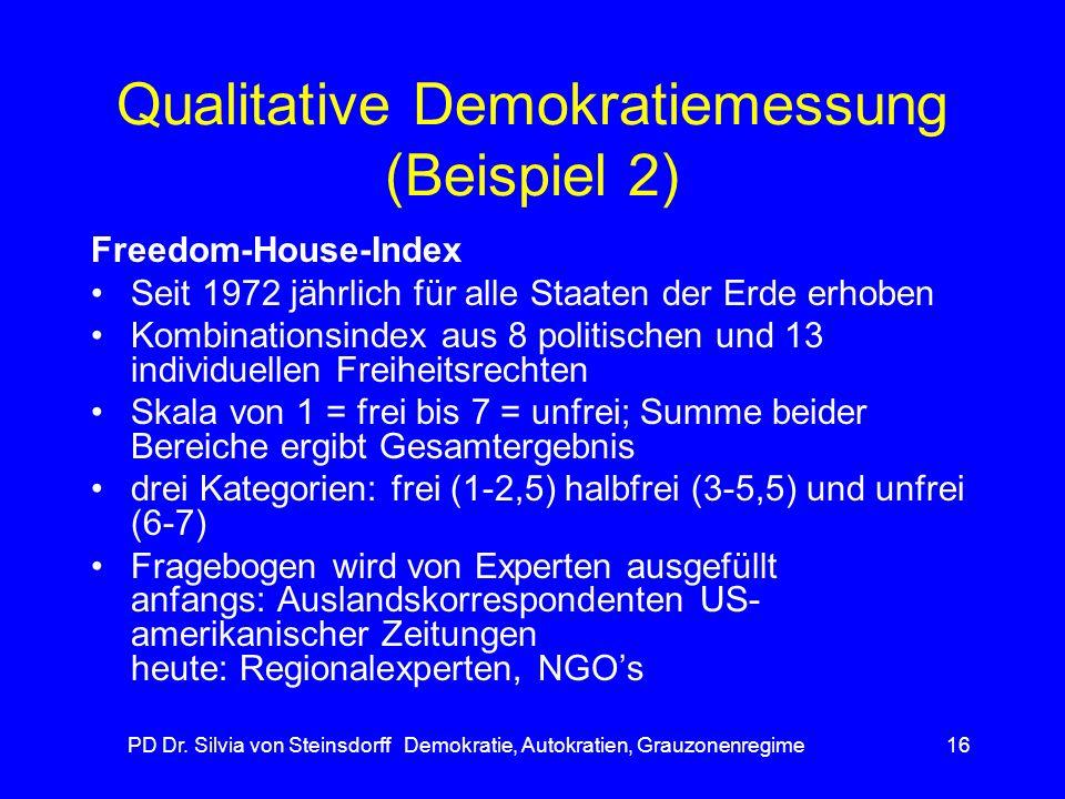 Qualitative Demokratiemessung (Beispiel 2)