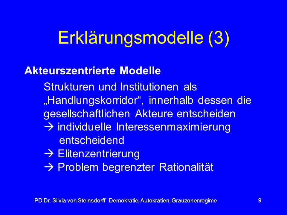 PD Dr. Silvia von Steinsdorff Demokratie, Autokratien, Grauzonenregime
