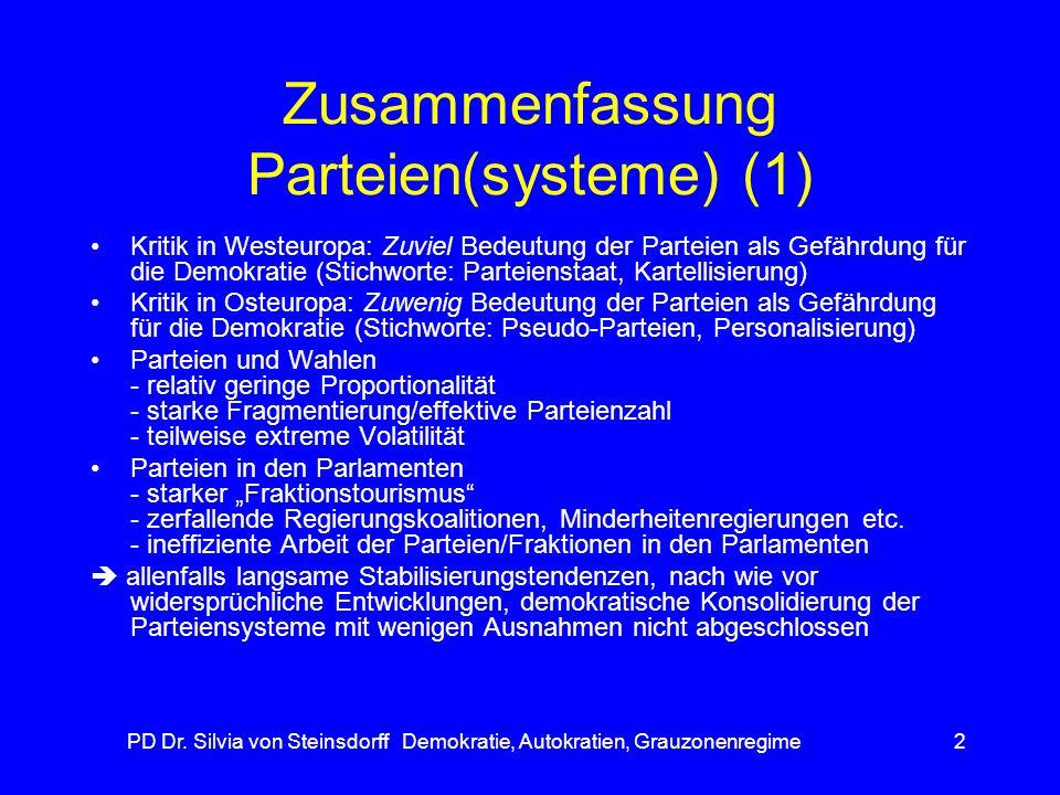Zusammenfassung Parteien(systeme) (1)