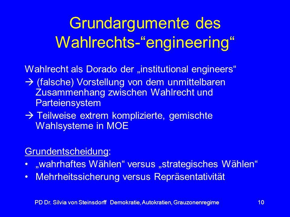 Grundargumente des Wahlrechts- engineering