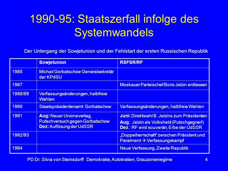 1990-95: Staatszerfall infolge des Systemwandels