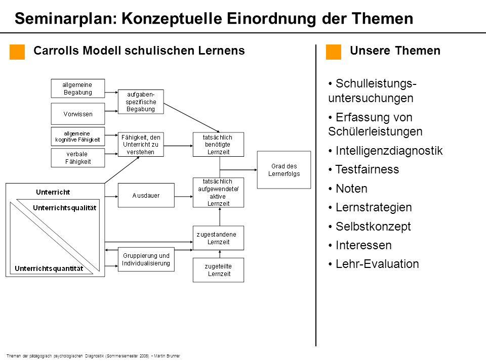 Seminarplan: Konzeptuelle Einordnung der Themen
