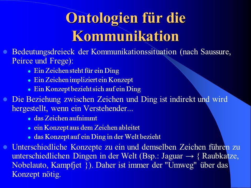 Ontologien für die Kommunikation