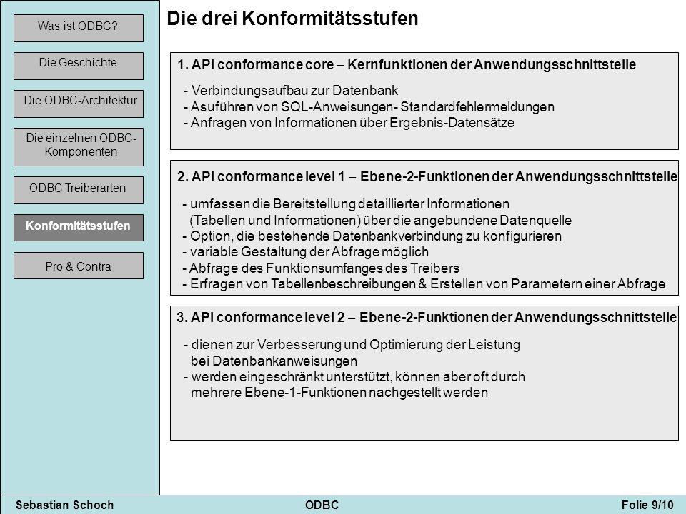 Die einzelnen ODBC-Komponenten