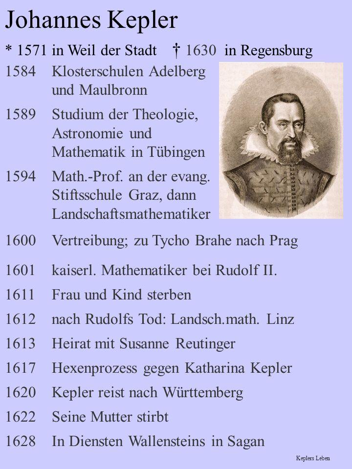 Johannes Kepler * 1571 in Weil der Stadt † 1630 in Regensburg