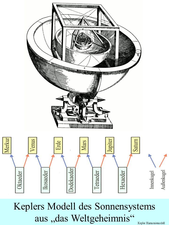 Kepler Harmoniemodell