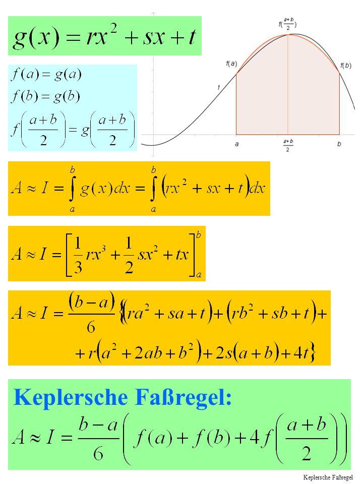 Keplersche Faßregel: Keplersche Faßregel