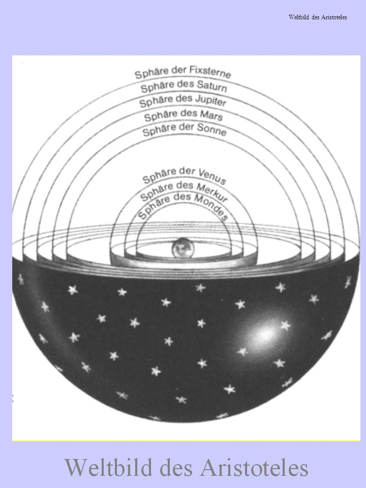Weltbild des Aristoteles