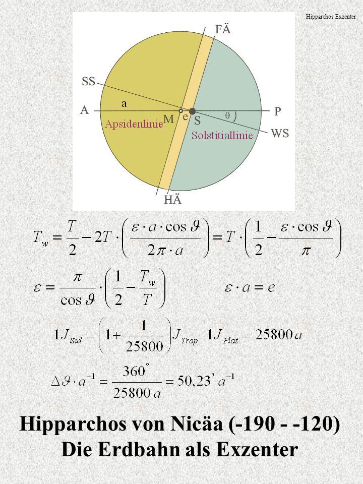 Hipparchos von Nicäa (-190 - -120) Die Erdbahn als Exzenter