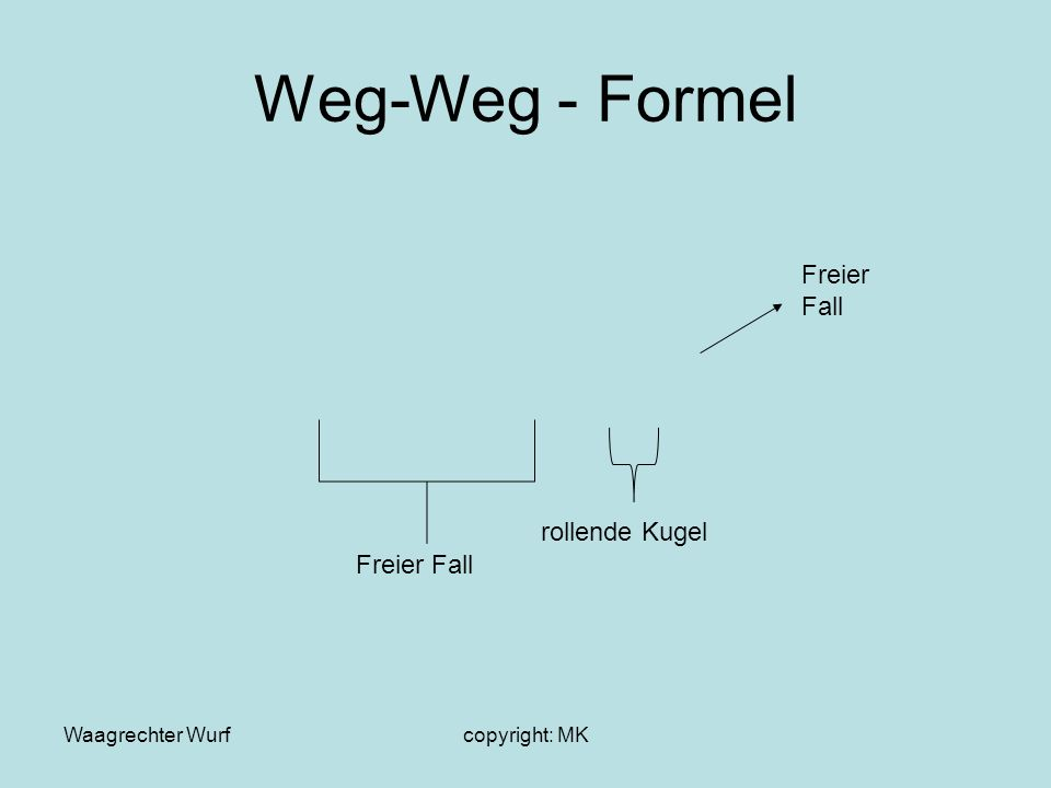 Weg-Weg - Formel Freier Fall rollende Kugel Freier Fall
