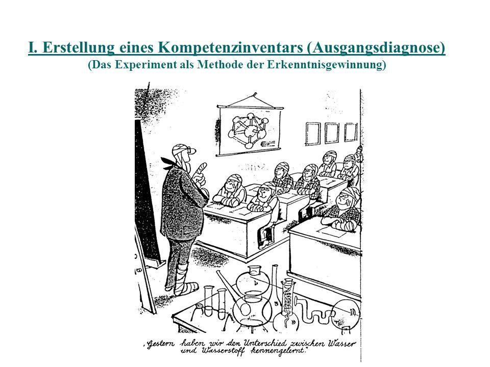(Das Experiment als Methode der Erkenntnisgewinnung)