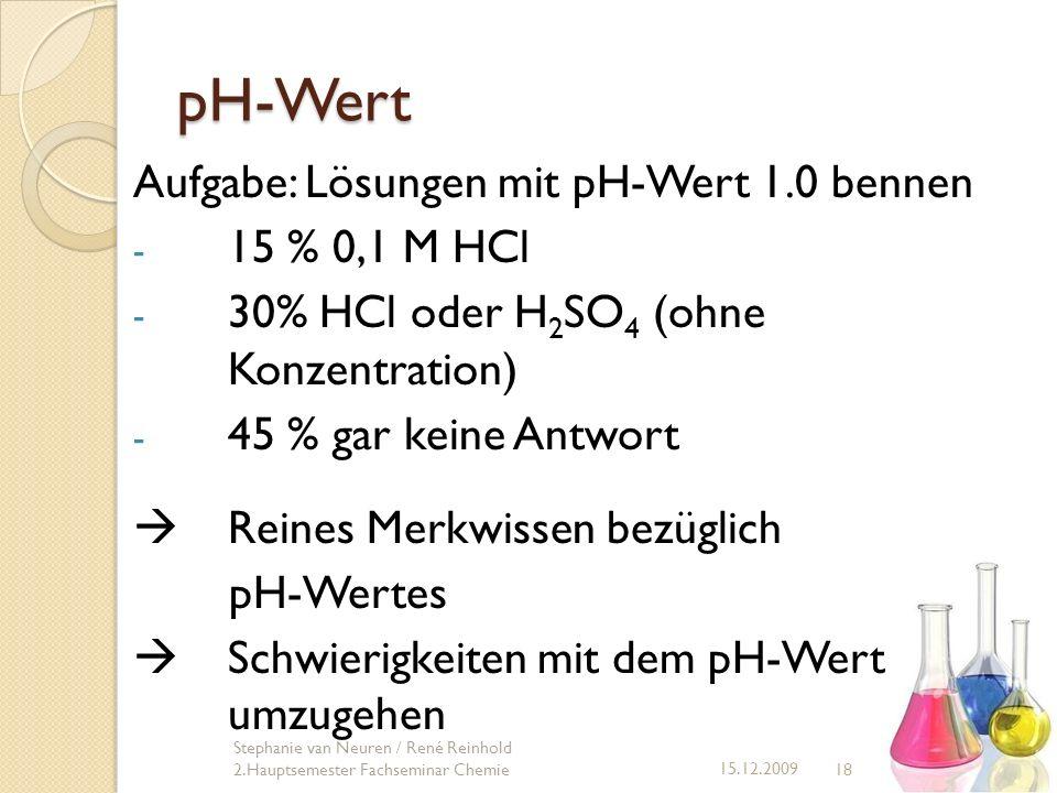 pH-Wert Aufgabe: Lösungen mit pH-Wert 1.0 bennen 15 % 0,1 M HCl