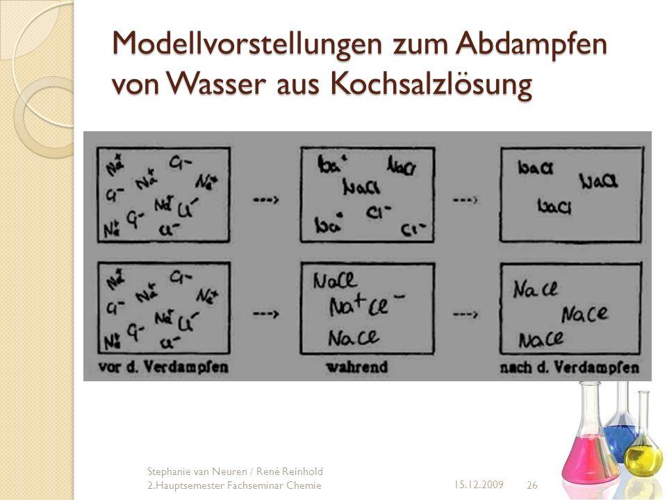 Modellvorstellungen zum Abdampfen von Wasser aus Kochsalzlösung