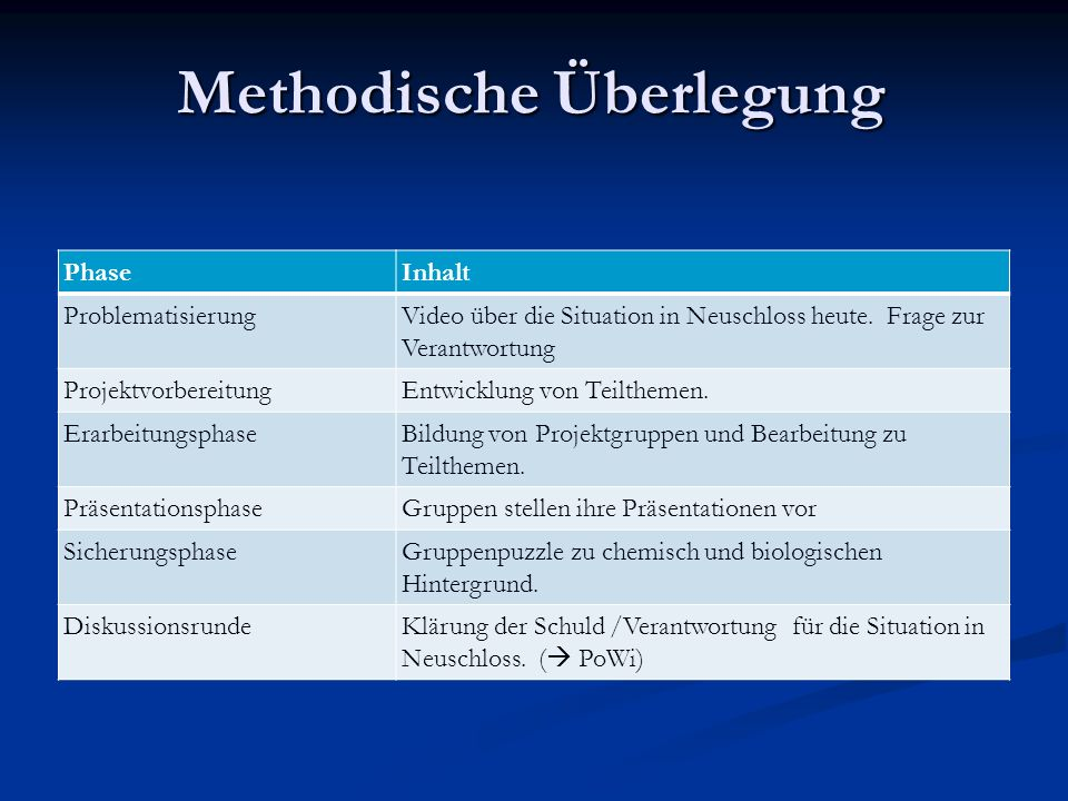 Methodische Überlegung