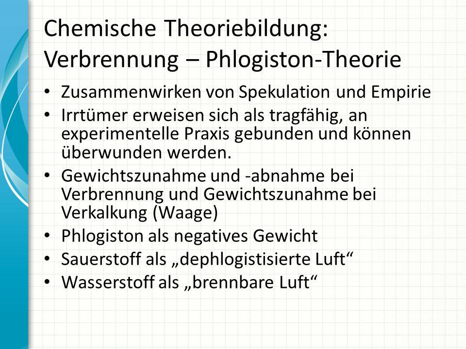 Chemische Theoriebildung: Verbrennung – Phlogiston-Theorie