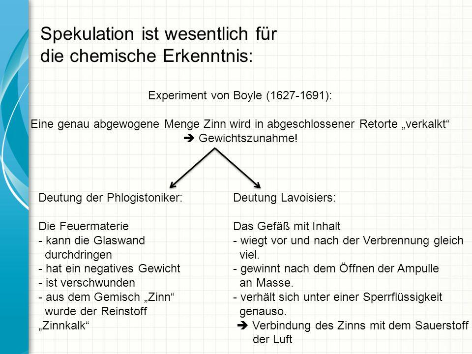 Experiment von Boyle (1627-1691):