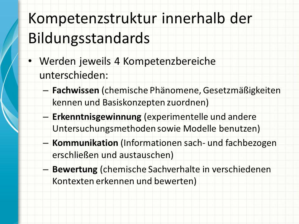 Kompetenzstruktur innerhalb der Bildungsstandards