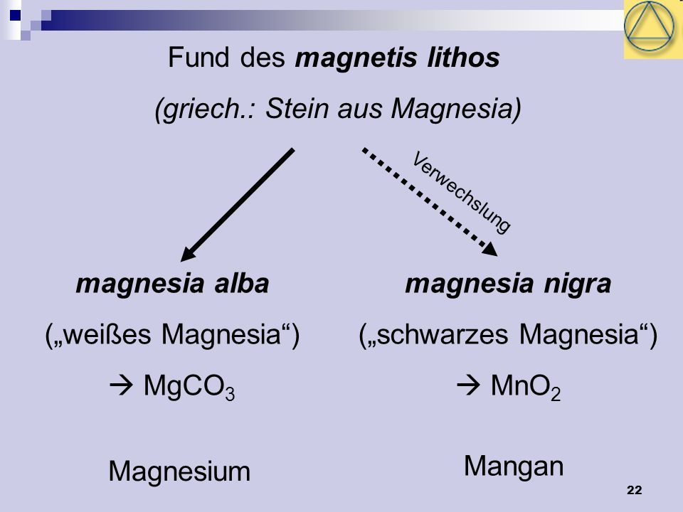 magnesia alba magnesia nigra