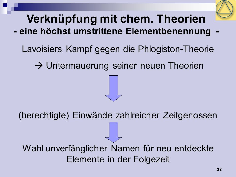 Verknüpfung mit chem. Theorien