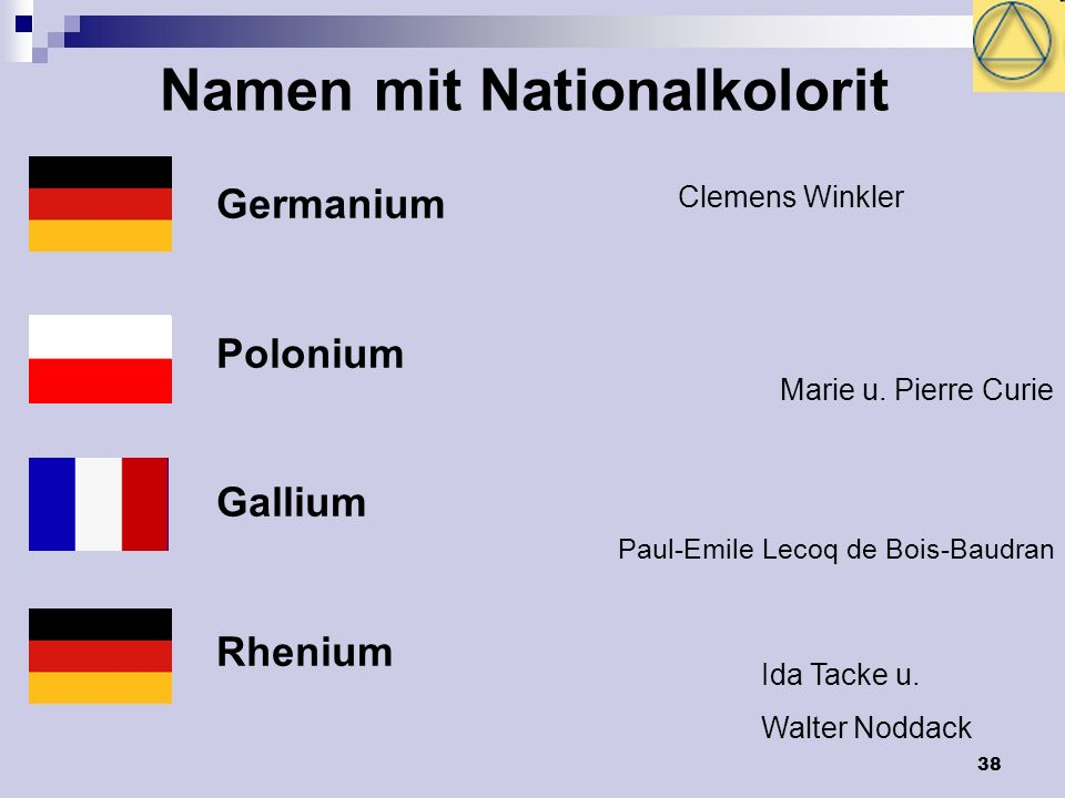 Namen mit Nationalkolorit