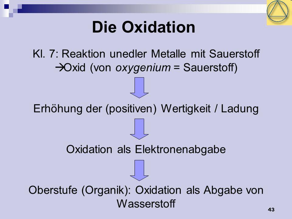 Die Oxidation Kl. 7: Reaktion unedler Metalle mit Sauerstoff
