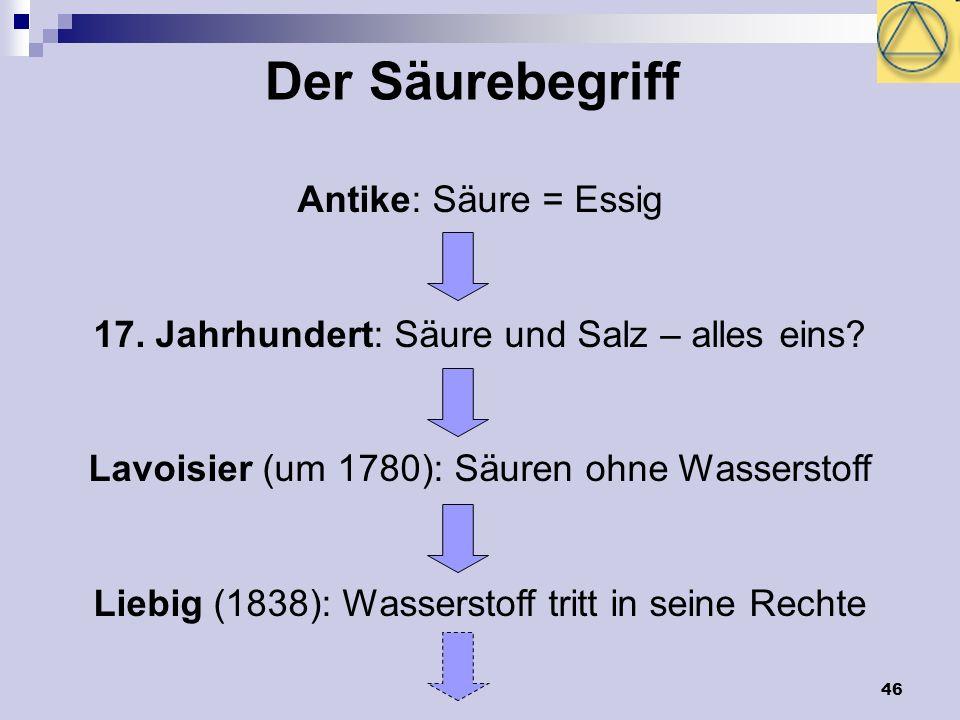 Der Säurebegriff Antike: Säure = Essig