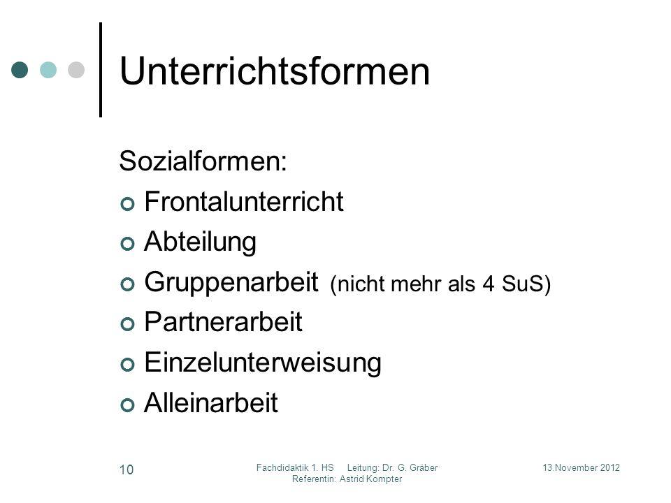 Fachdidaktik 1. HS Leitung: Dr. G. Gräber Referentin: Astrid Kompter