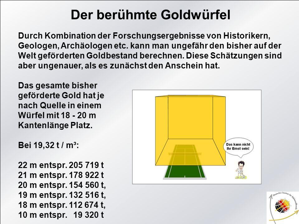 Der berühmte Goldwürfel