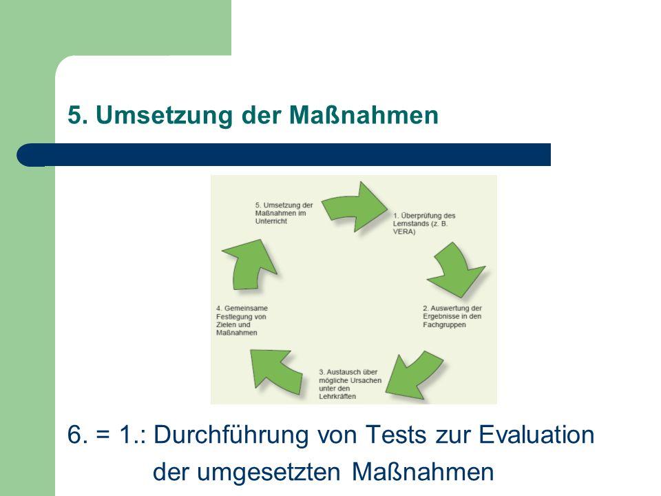 5. Umsetzung der Maßnahmen
