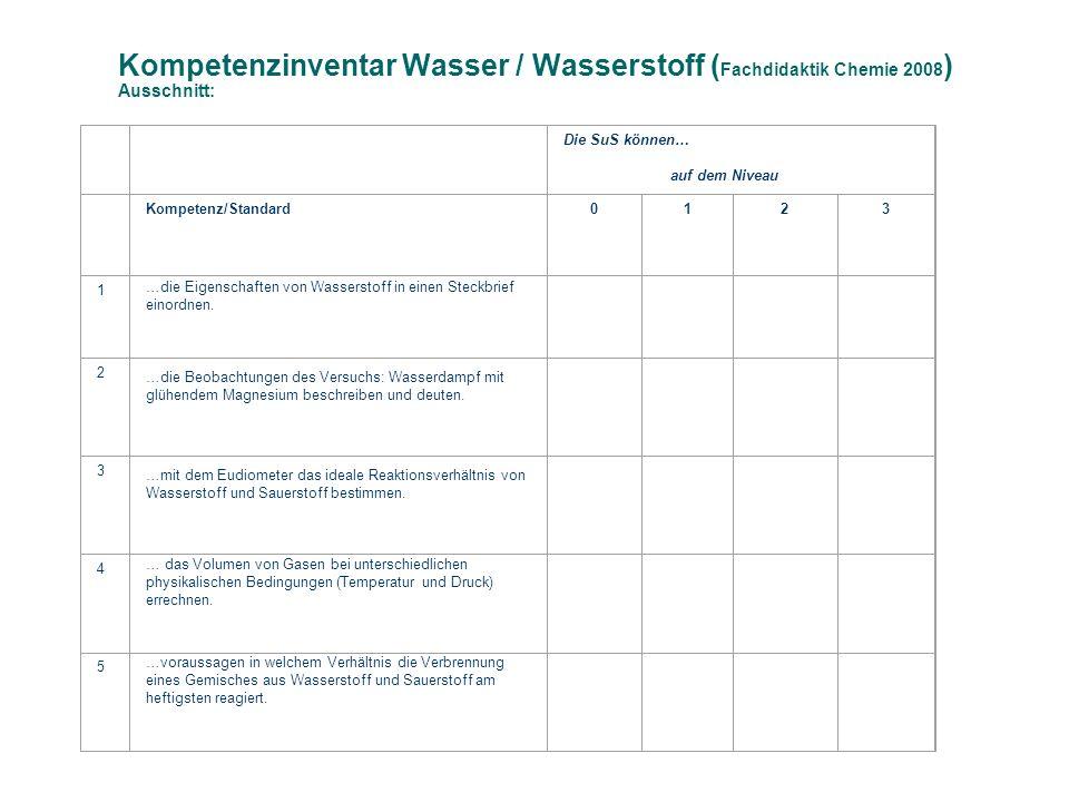 Kompetenzinventar Wasser / Wasserstoff (Fachdidaktik Chemie 2008) Ausschnitt: