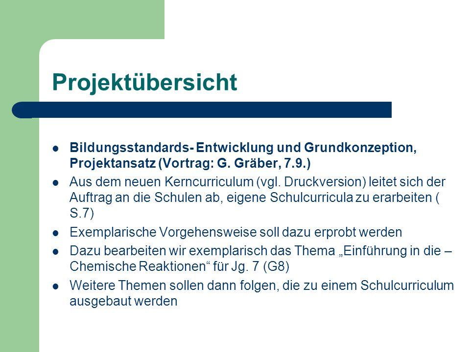ProjektübersichtBildungsstandards- Entwicklung und Grundkonzeption, Projektansatz (Vortrag: G. Gräber, 7.9.)