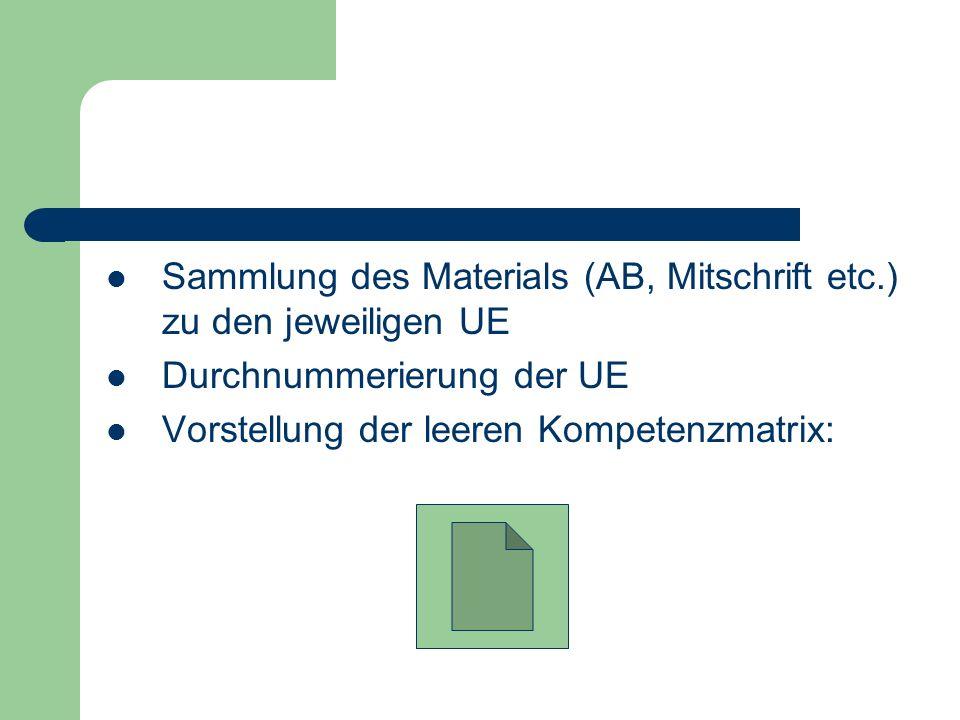 Sammlung des Materials (AB, Mitschrift etc.) zu den jeweiligen UE