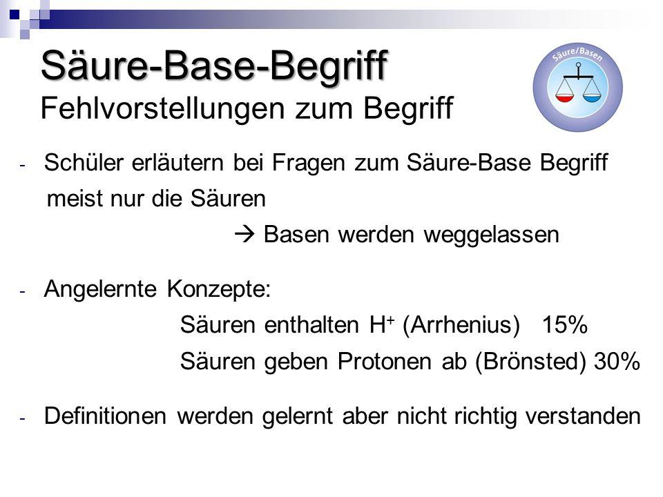 Säure-Base-Begriff Fehlvorstellungen zum Begriff