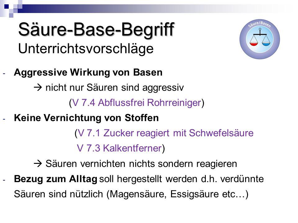 Säure-Base-Begriff Unterrichtsvorschläge